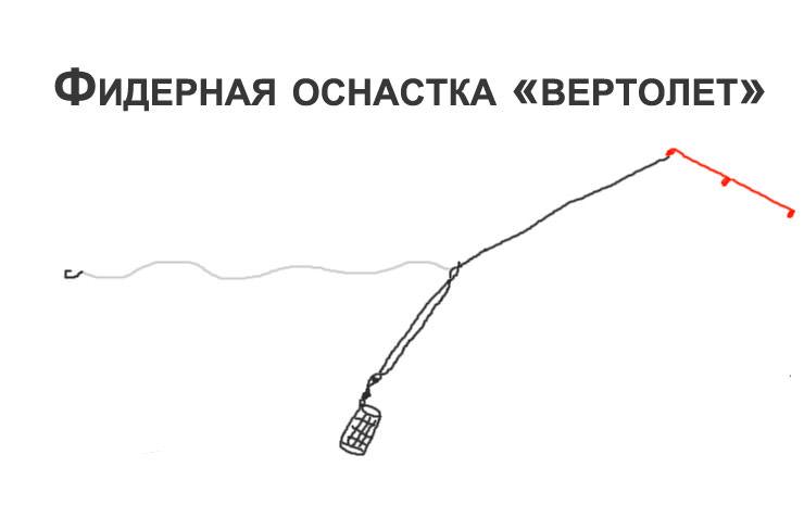 фадеев фидерная оснастка вертолет и два узла