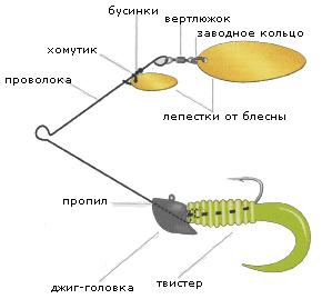 Схема строения спиннербейта