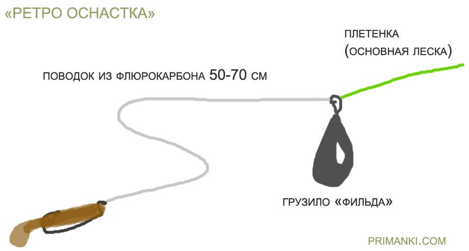 как привязать отводной поводок для джига