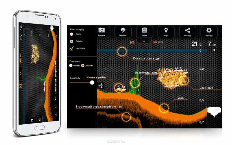 Изображение с экрана беспроводного эхолота Deeper Pro+
