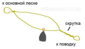 Фидерная ловля линя