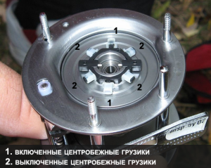 Мультипликаторная катушка с 6 центробежными грузиками