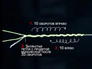 Последовательность действия при связывании узла «морковки»