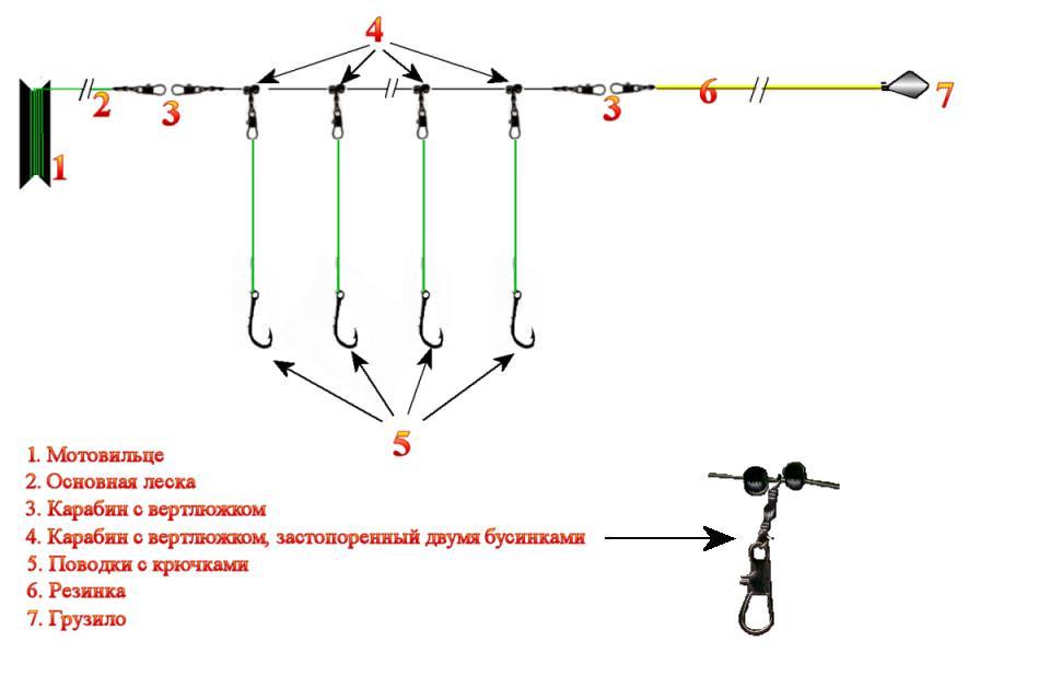 Схема донки-резинки