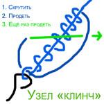Как связать узел клинч, эксперименты на прочность узла