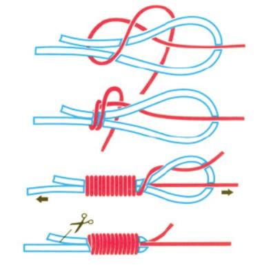 Схема вязания узла Олбрайт (Albright)