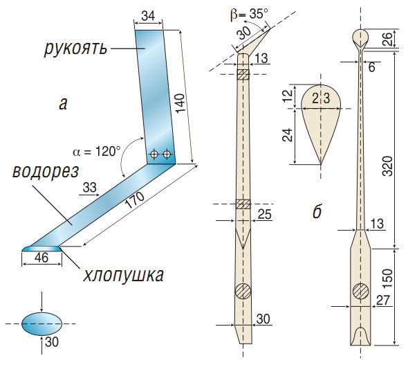 Схема металлического квока №2