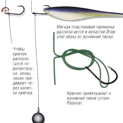 Схема монтажа оснастки Дроп-шот