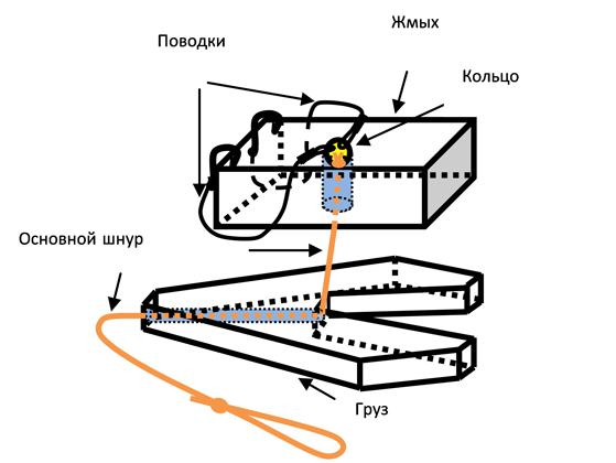 Схема сборки макушатника
