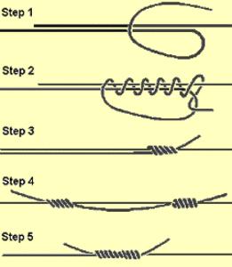"""Способ связывания узла """"Double uni knot"""""""