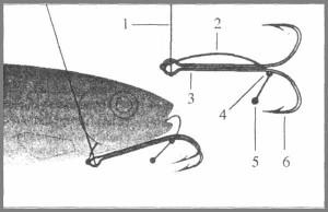Как ловить окуня - ловим на живца, спиннинг, фидер
