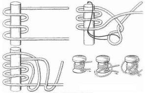 Швартовый узел